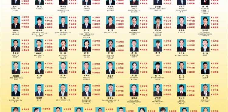 绵阳万江眼科医院党员星级公示栏